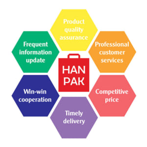 hanpak-custom plastic bag manufacturers